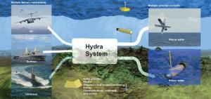 DARPA Hydra